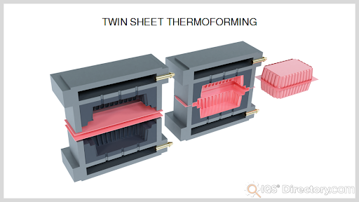 Twin Sheet Thermoforming