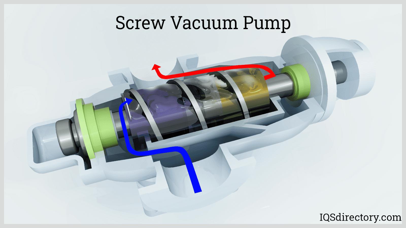 Screw Vacuum Pump