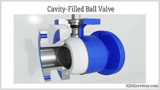 Cavity-Filled Ball Valve