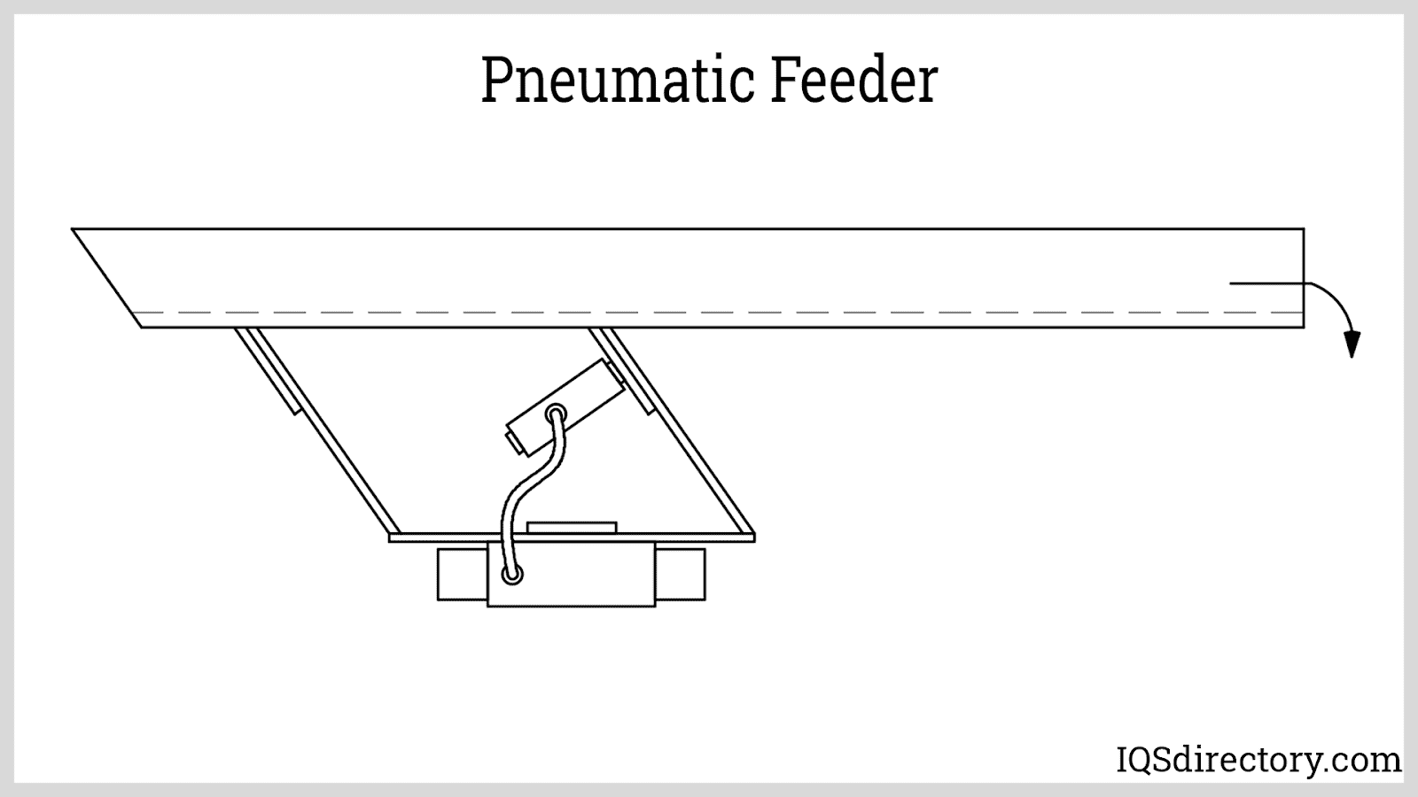 Pneumatic Feeder