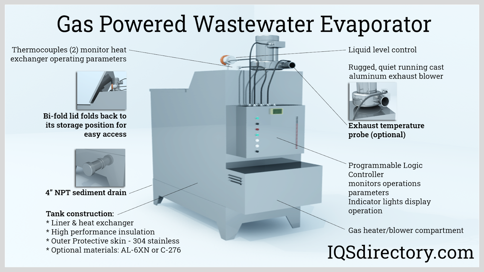 Gas Powered Wastewater Evaporator