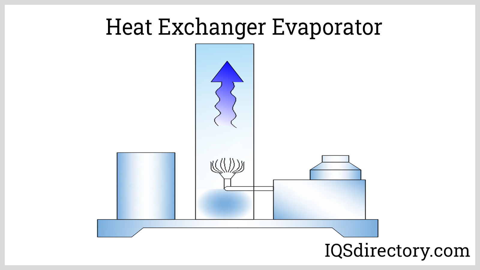 Heat Exchanger Evaporator