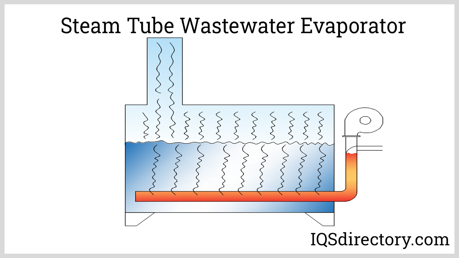 Steam Tube Wastewater Evaporator