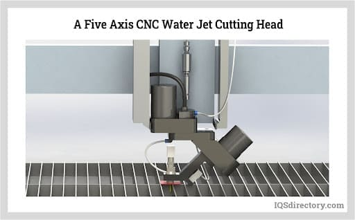 A Five Axis CNC Water Jet Cutting Head