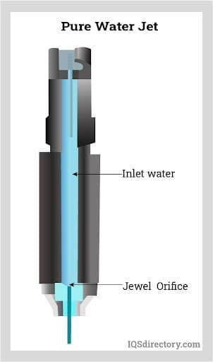 Pure Water Jet