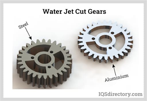 Water Jet Cut Gears – Steel on the Left and Aluminum on the Right