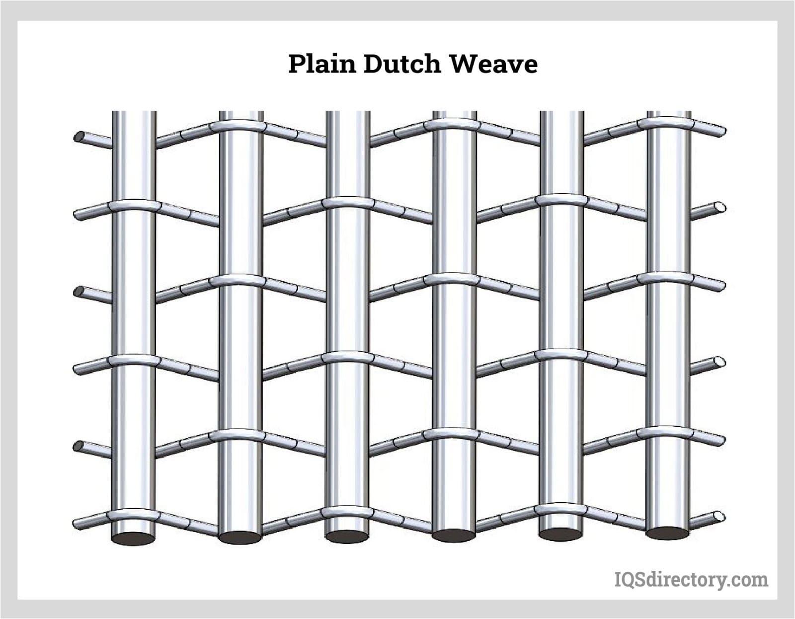 Plain Dutch Weave