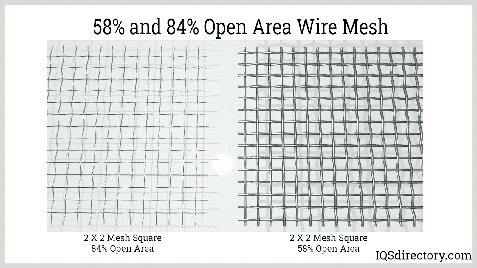 58% and 84% Open Area Wire Mesh