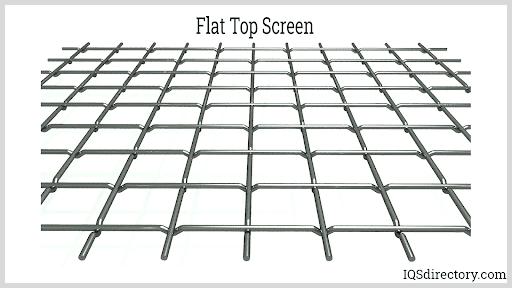 Flat Top Screen