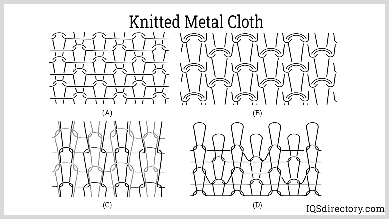 Knitted Metal Cloth