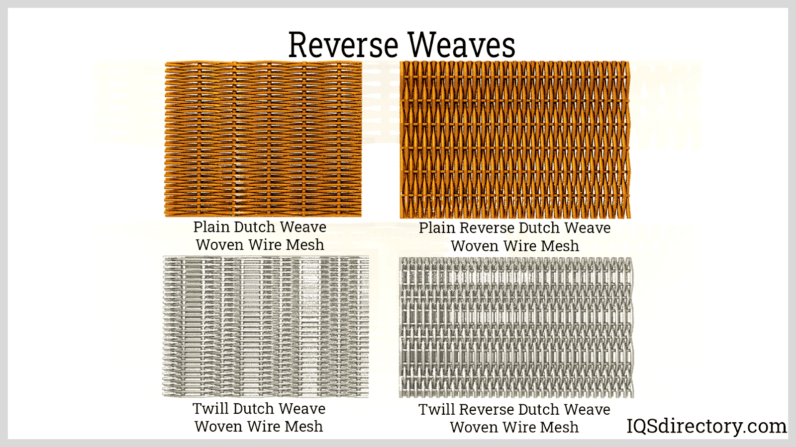 Reverse Weaves