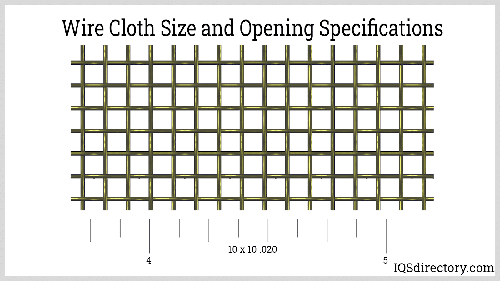 Wire Cloth Size and Opening Specifications