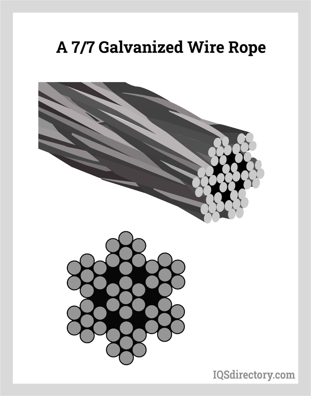A 7/7 Galvanized Wire Rope