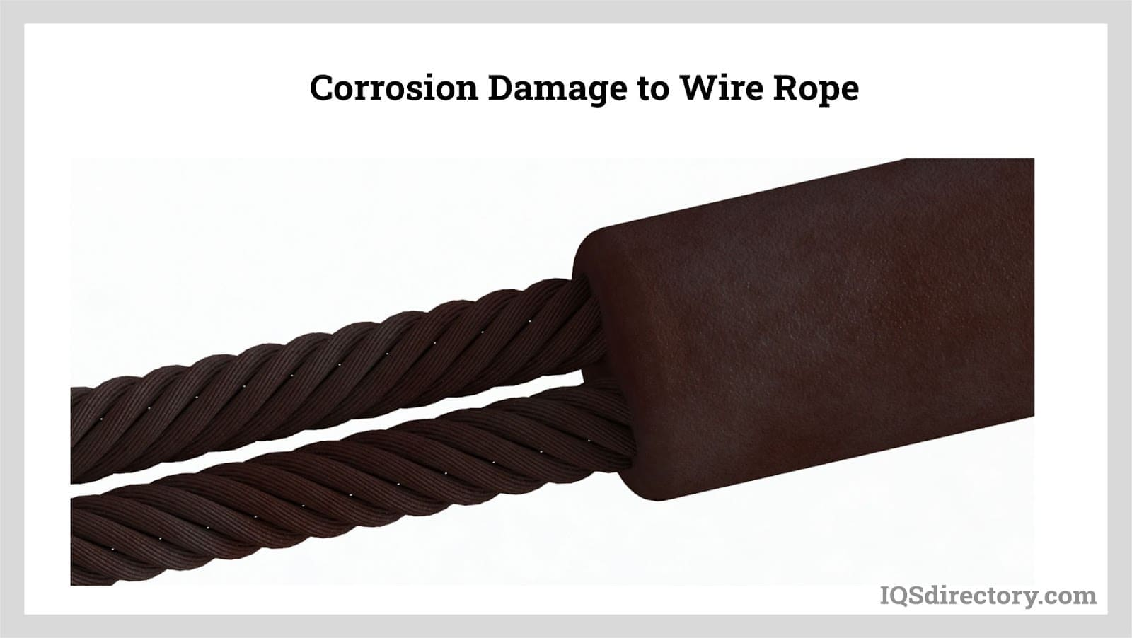 Corrosion Damage to Wire Rope