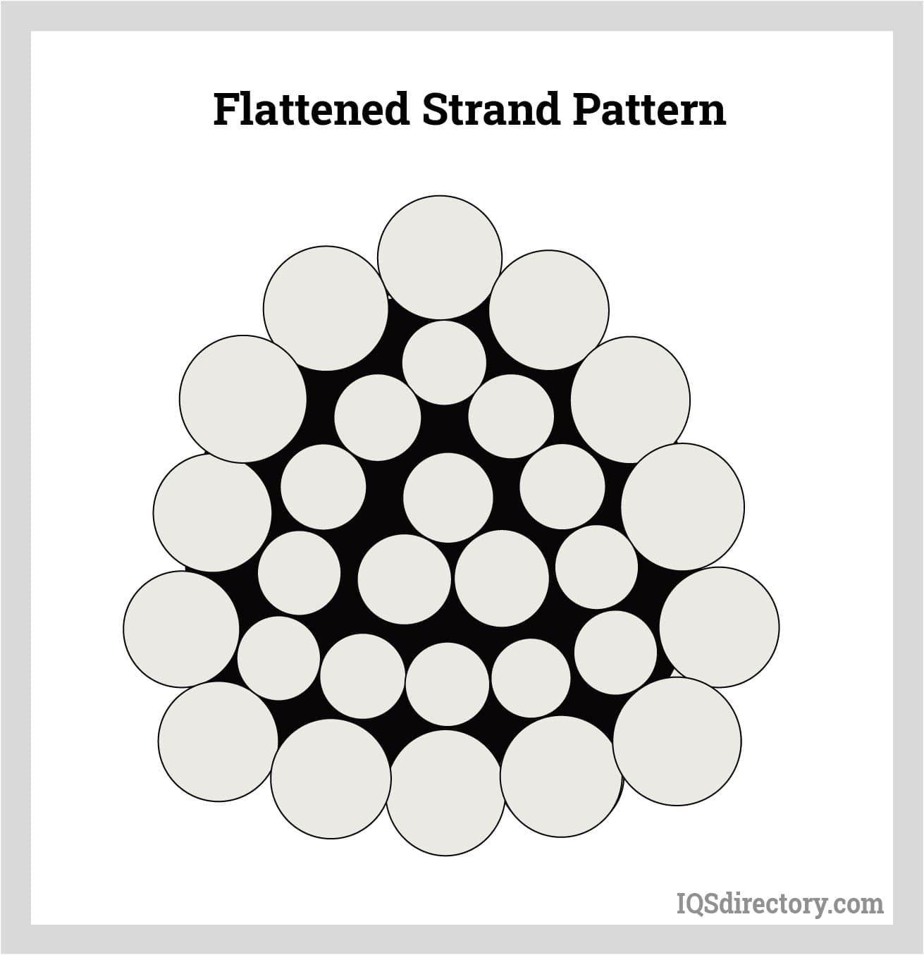 Flattened Strand Pattern