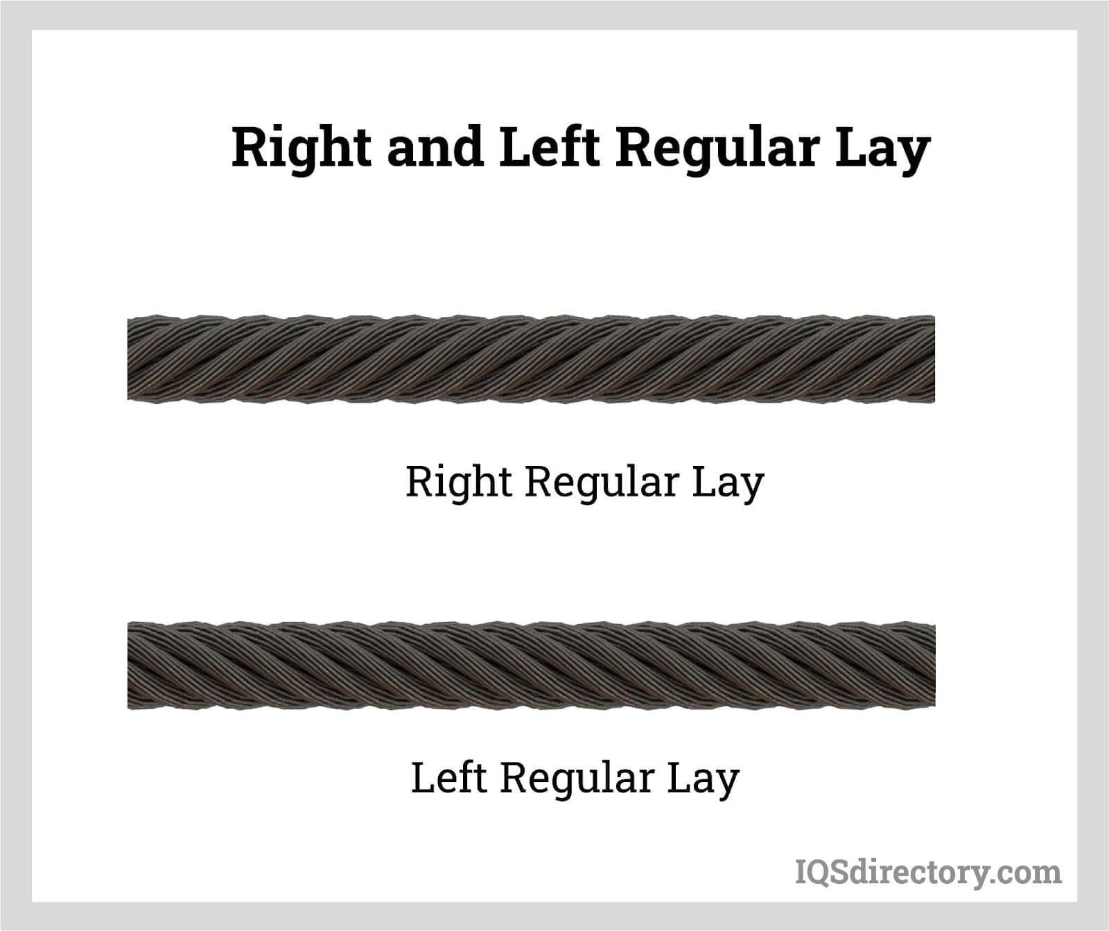 Right and Left and Regular Lay