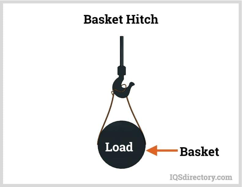 Basket Hitch