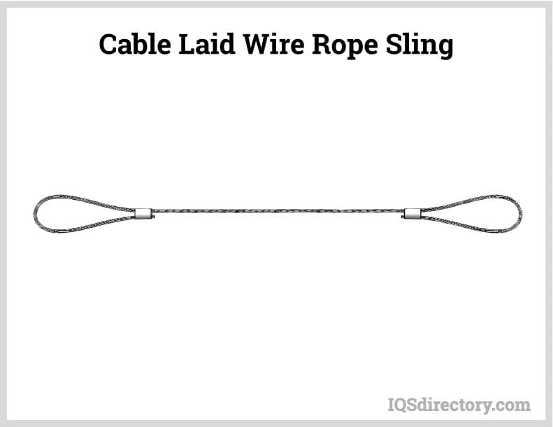 Cable Laid Wire Rope Sling