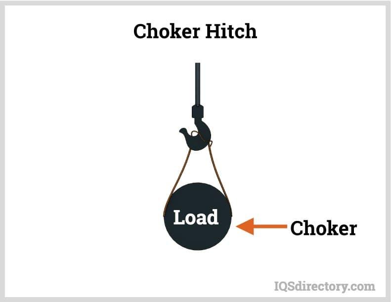 Choker Hitch