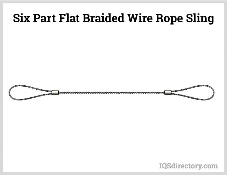 Six Part Flat Braided Wire Rope Sling