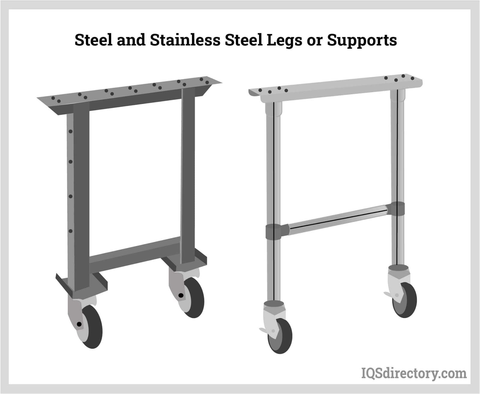 Steel and Stainless Steel Legs or Supports
