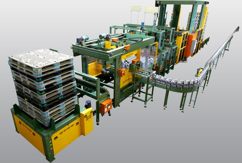 Automated Palletizing Systems