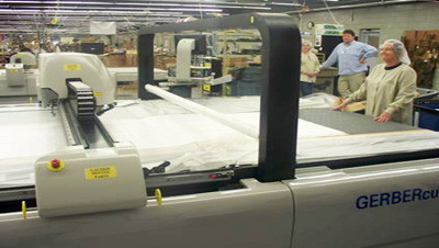 Commercial Sewing