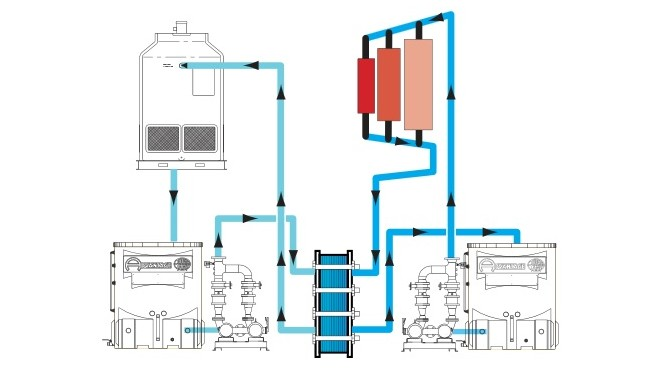 Cooling Tower Design