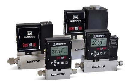 Industrial Mass Flow Meters