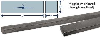 Sheet Magnet Manufacturing