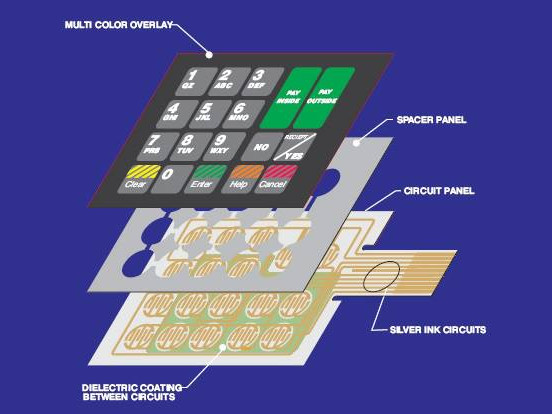 Rubber Keyboard Components
