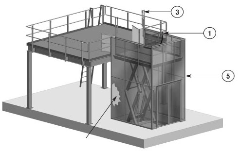 4 Ways to Lift Products to a Mezzanine Floor