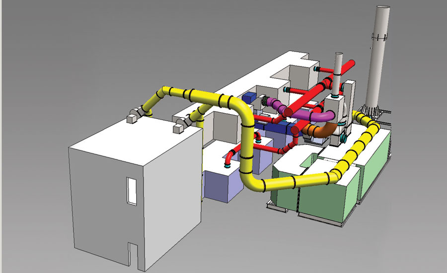 Combination Systems Optimize Process Heating