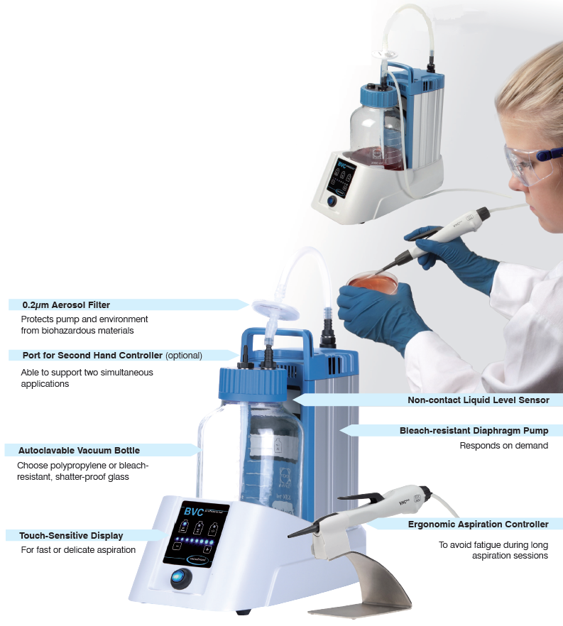 VACUUBRAND Fluid Aspiration Systems