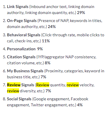Importance of Reviews in Localized Rankings