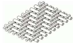 Twill Weave Wire Mesh - Newark Wire Cloth Company
